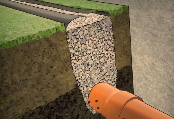 Aprende paso a paso c mo construir un drenaje franc s for Drenaje de jardin