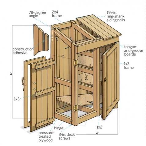 C mo construir un armario de herramientas de jard n - Como hacer una caseta de obra ...