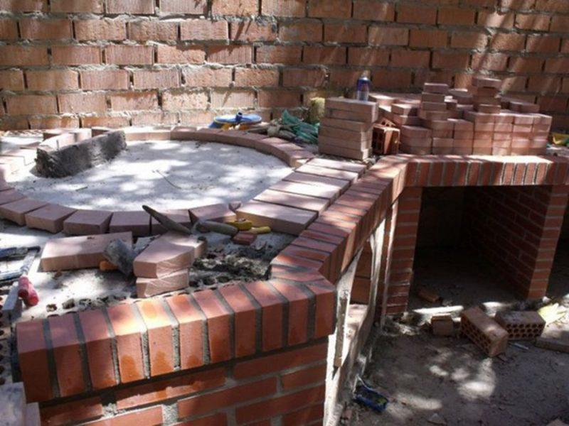 Construye tu propio horno de le a siguiendo este pr ctico for Horno de lena y barbacoa