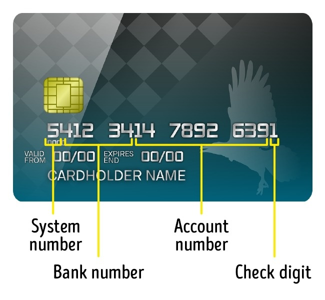 6 Secretos Sobre Las Tarjetas Bancarias Que Muchos
