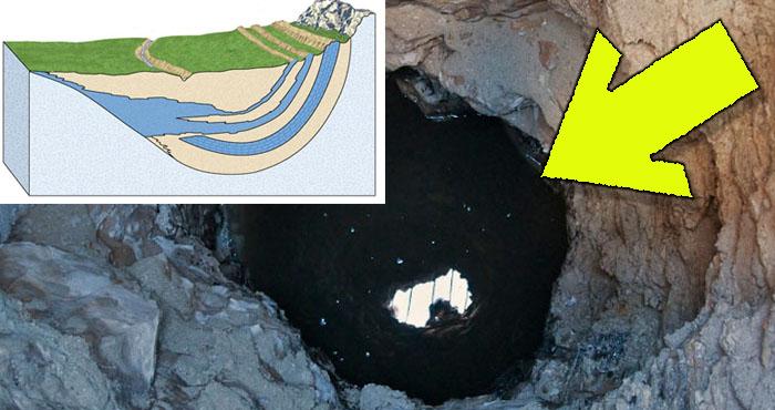 El m todo de b squeda de agua potable subterr nea que for Buscador de agua