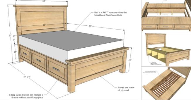 Una gu a con medidas exactas para crear una cama con 6 for Camas con cajones debajo