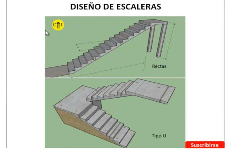 C mo construir diferentes tipos de escalera explicaci n for Diferentes tipos de escaleras